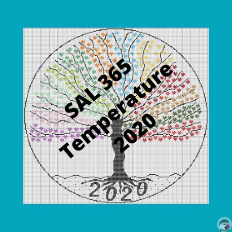 365 Day Temperature SAL - 2020